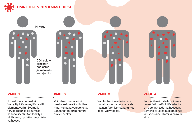sosiaali ja terveysalan ammattieettiset periaatteet Kuopio